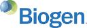 Biogen Adaptive Stock Forecast