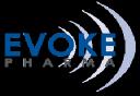 Evoke Pharma Adaptive Stock Forecast