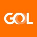 GOL Stock Prediction
